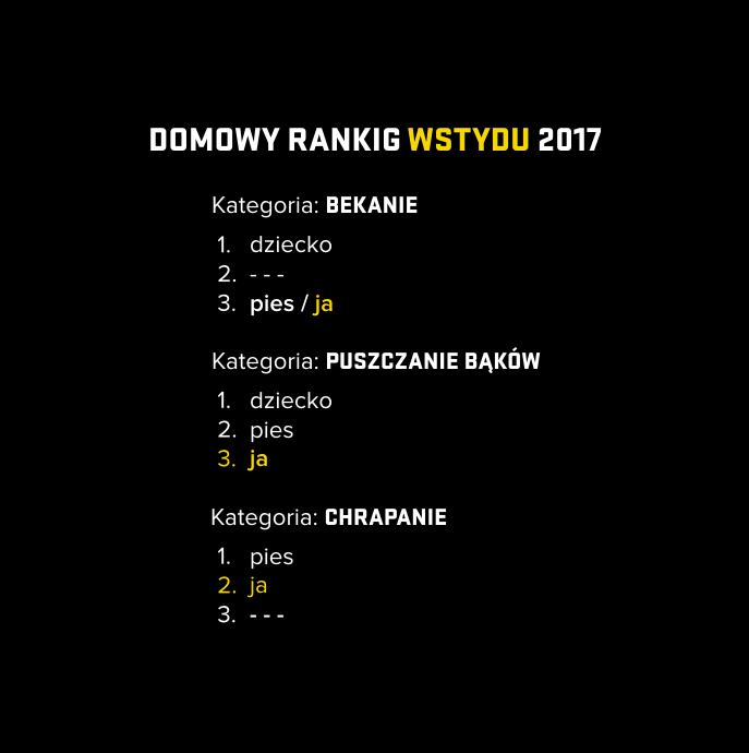 Zrzut ekranu 2018-03-05 o 16.47.20